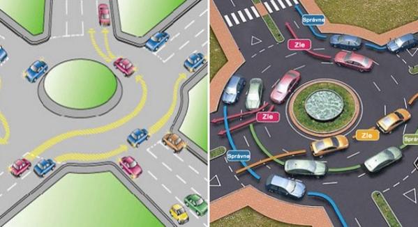 Pozor na jazdu v kruhových objazdoch!
